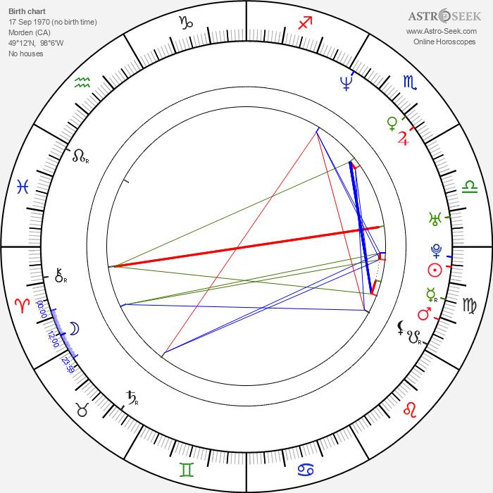 Lori Ravensborg - Astrology Natal Birth Chart