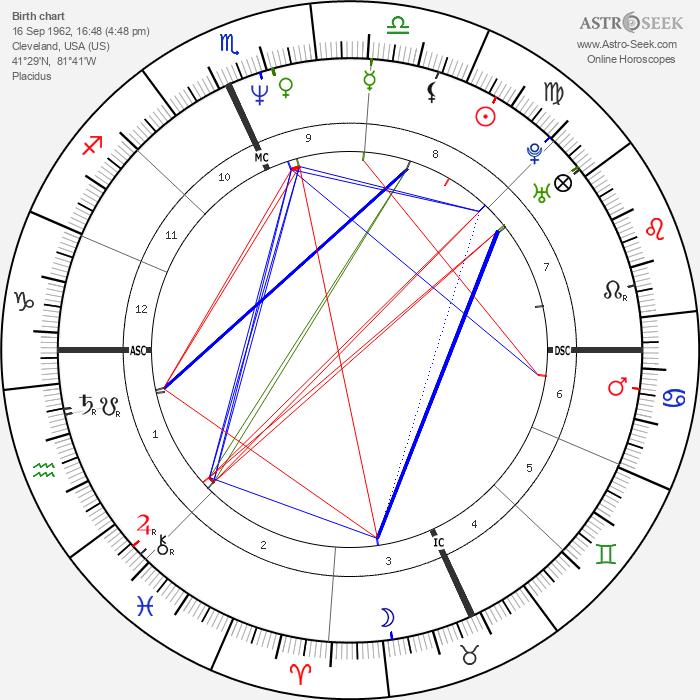 Lori Stokes - Astrology Natal Birth Chart
