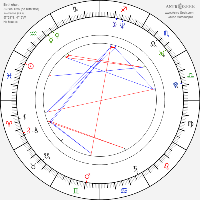 Lorne Balfe - Astrology Natal Birth Chart