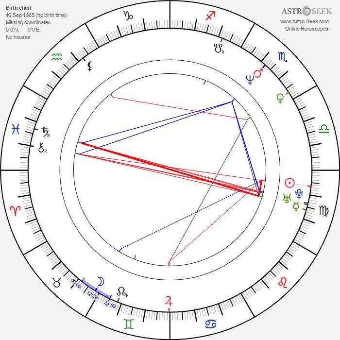 Lorne Spicer - Astrology Natal Birth Chart