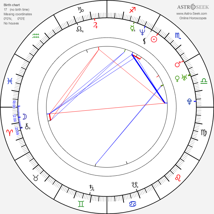 Lorraine Pascale - Astrology Natal Birth Chart