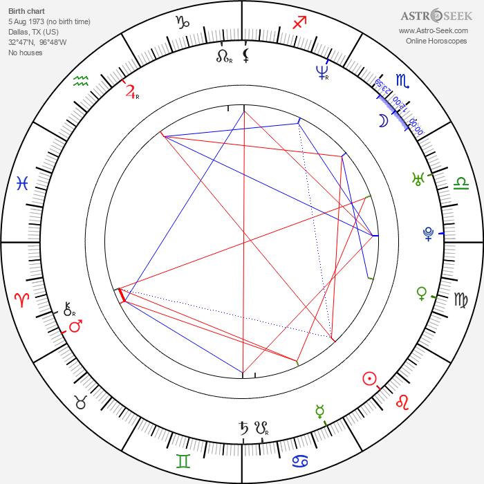 Lorri Bagley - Astrology Natal Birth Chart