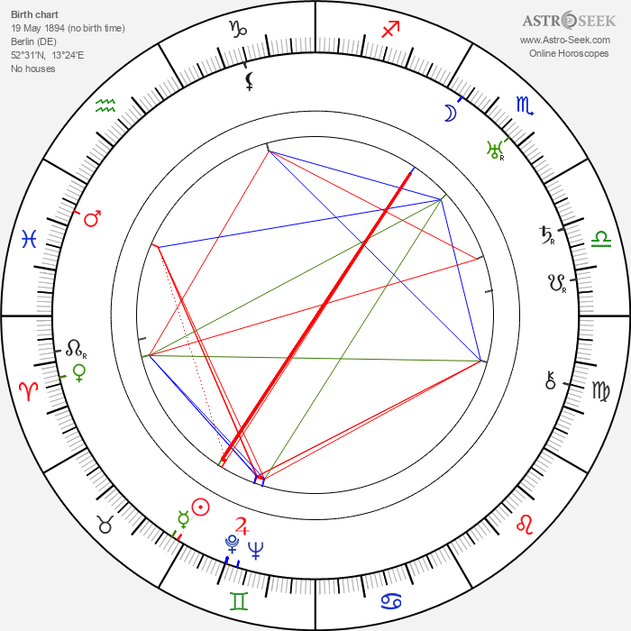 Lothar Mendes - Astrology Natal Birth Chart