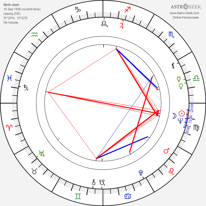 Lothar Warneke - Astrology Natal Birth Chart