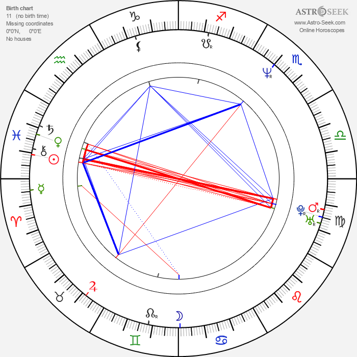 Lotte Arnsbjerg - Astrology Natal Birth Chart