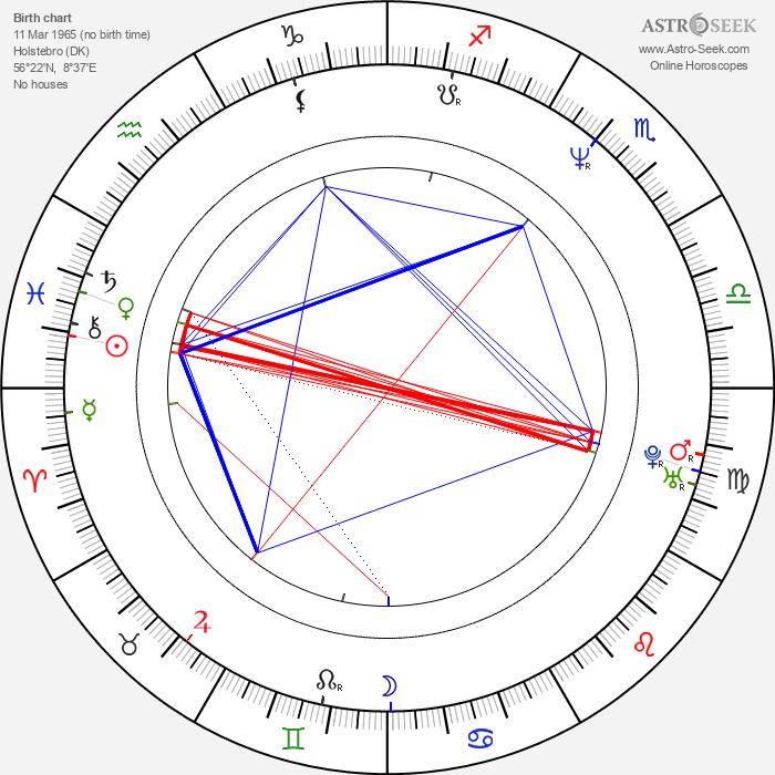 Lotte Arnsbjerg - Astrology Natal Birth Chart