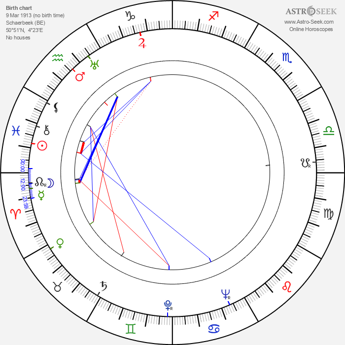 Lotte Koch - Astrology Natal Birth Chart