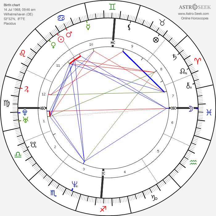 Lottery winner 40112 - Astrology Natal Birth Chart