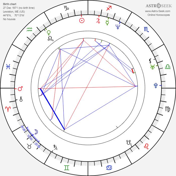 Lou Carbonneau - Astrology Natal Birth Chart