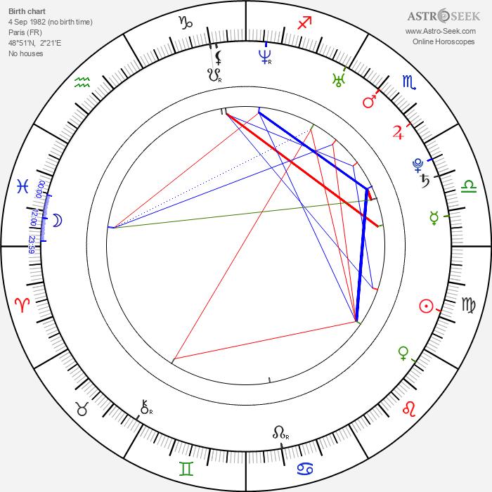 Lou Doillon - Astrology Natal Birth Chart