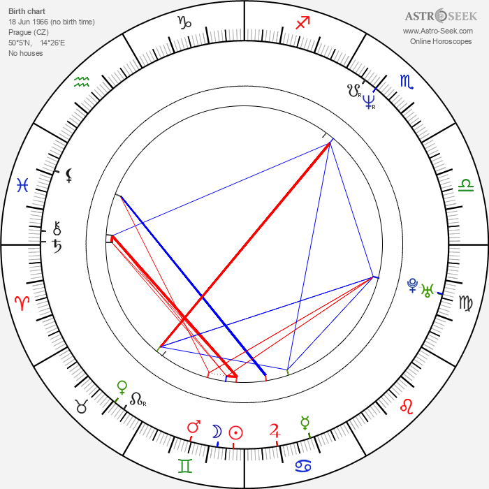 Lou Fanánek Hagen - Astrology Natal Birth Chart