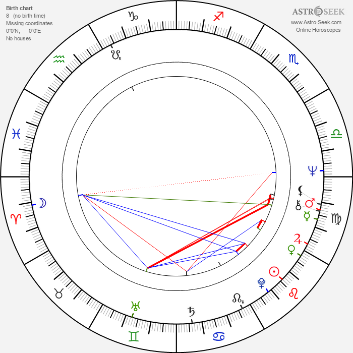 Lou Ferguson - Astrology Natal Birth Chart