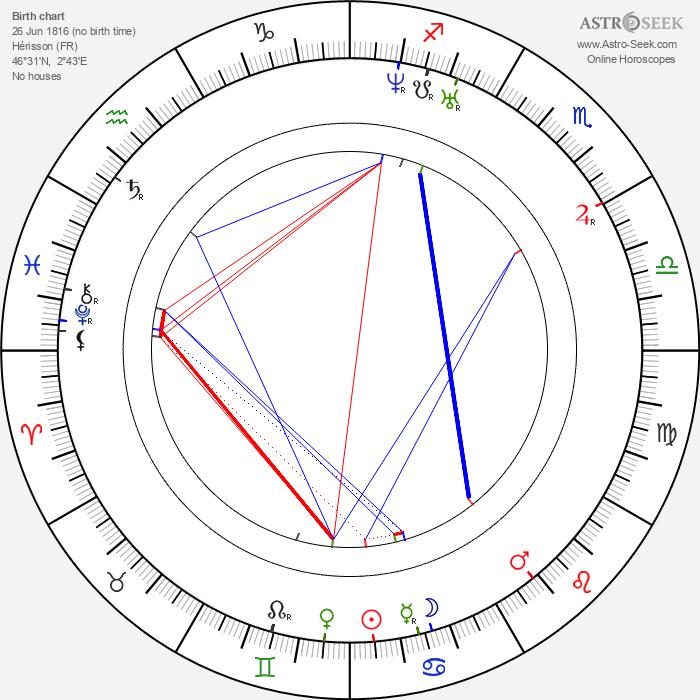 Louis Bignon - Astrology Natal Birth Chart