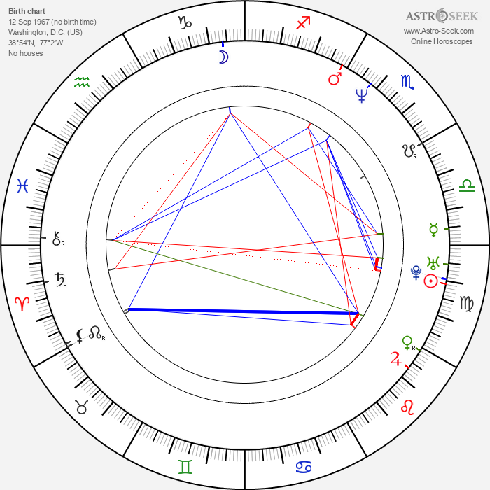 Louis C. K. - Astrology Natal Birth Chart