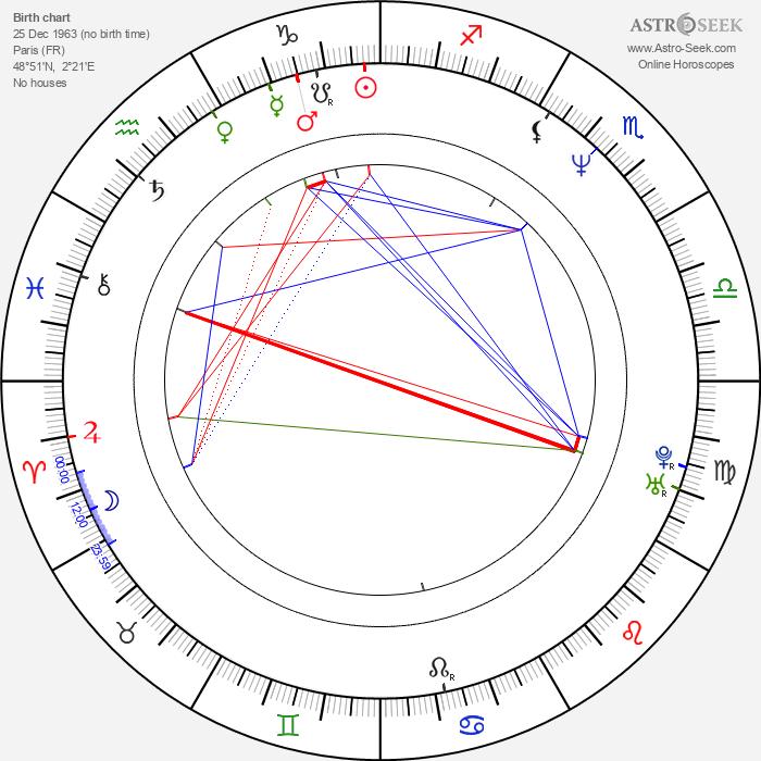 Louis-Do de Lencquesaing - Astrology Natal Birth Chart