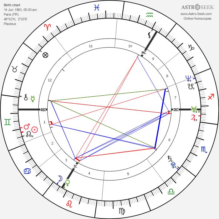 Louis Garrel - Astrology Natal Birth Chart