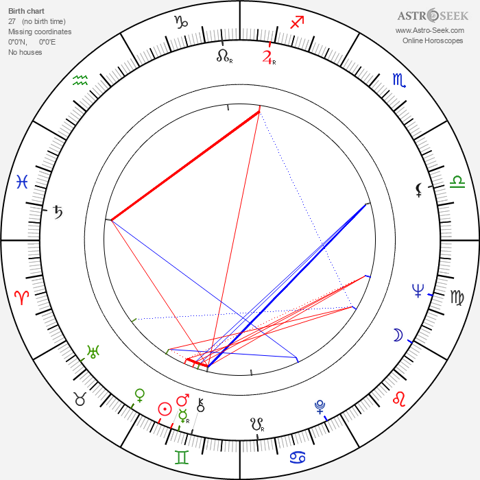 Louis Gossett Jr. - Astrology Natal Birth Chart
