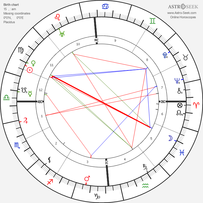 Louis J. Gasnier - Astrology Natal Birth Chart