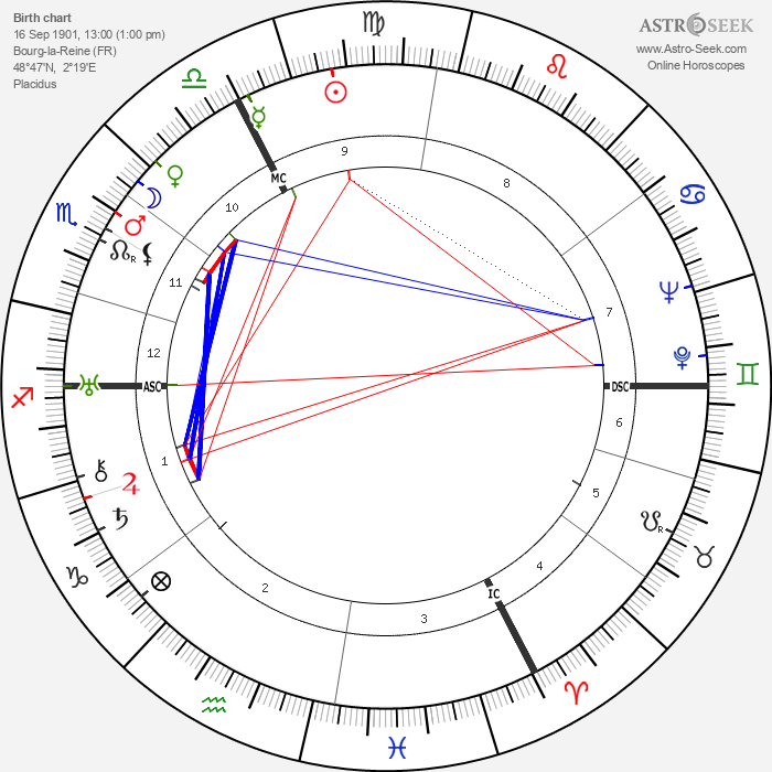 Louis Joxe - Astrology Natal Birth Chart