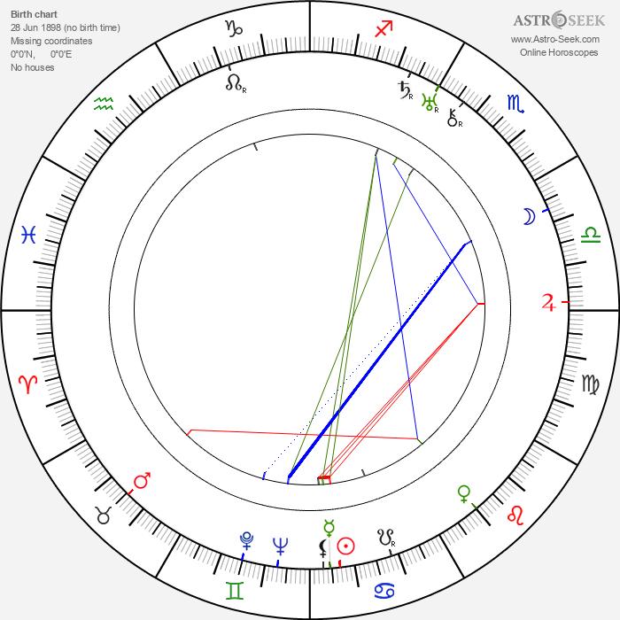 Louis King - Astrology Natal Birth Chart