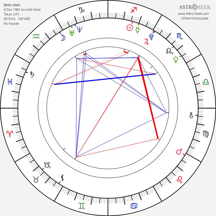 Louis Kurihara - Astrology Natal Birth Chart