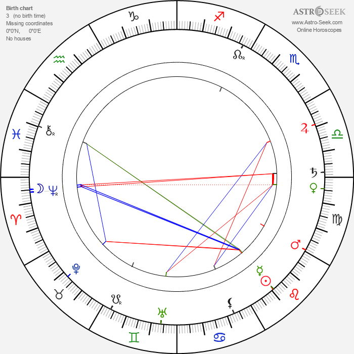 Louis Sparre - Astrology Natal Birth Chart