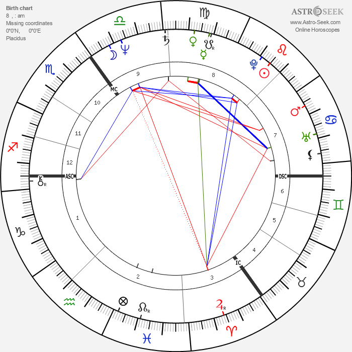 Louis van Gaal - Astrology Natal Birth Chart