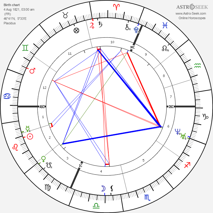 Louis Vuitton - Astrology Natal Birth Chart