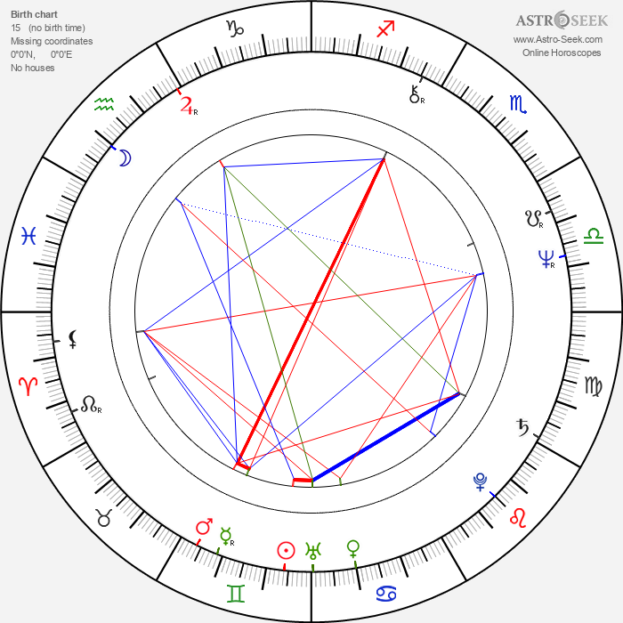 Louisa Abernathy - Astrology Natal Birth Chart