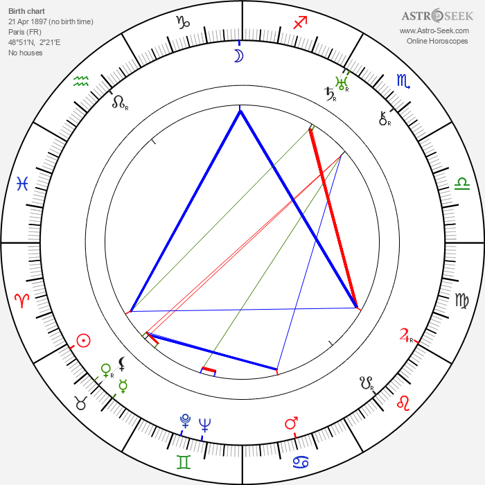 Louise Chevalier - Astrology Natal Birth Chart