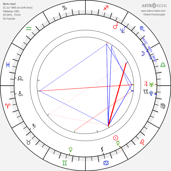 Louise Delamere - Astrology Natal Birth Chart