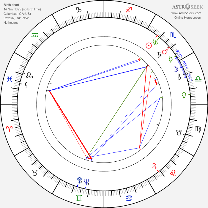 Louise Huff - Astrology Natal Birth Chart