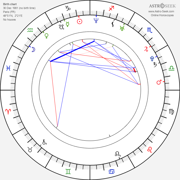 Louise Monot - Astrology Natal Birth Chart