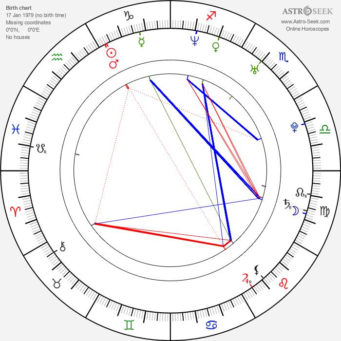 Lowell Dean - Astrology Natal Birth Chart