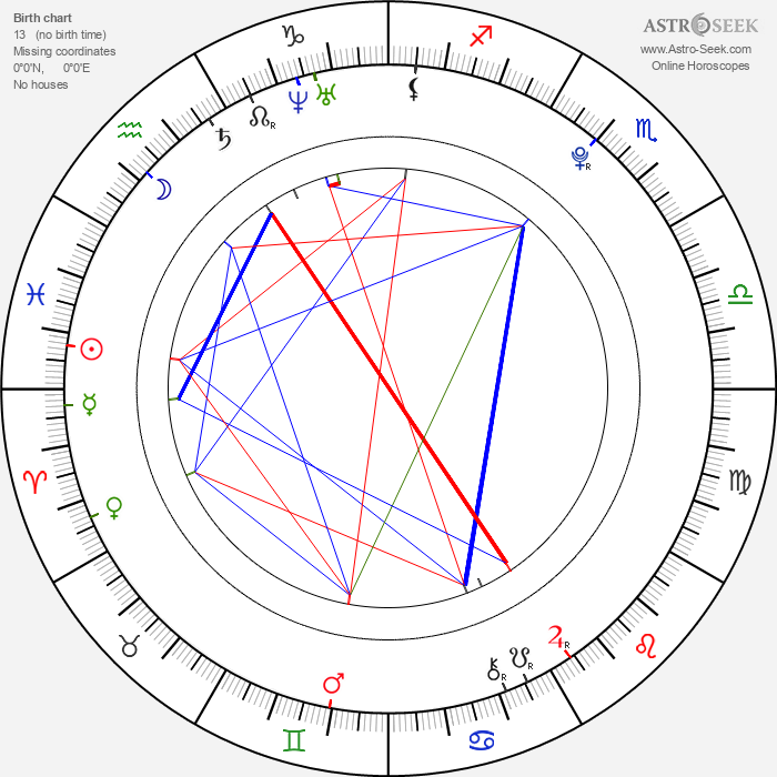 Luan Santana - Astrology Natal Birth Chart