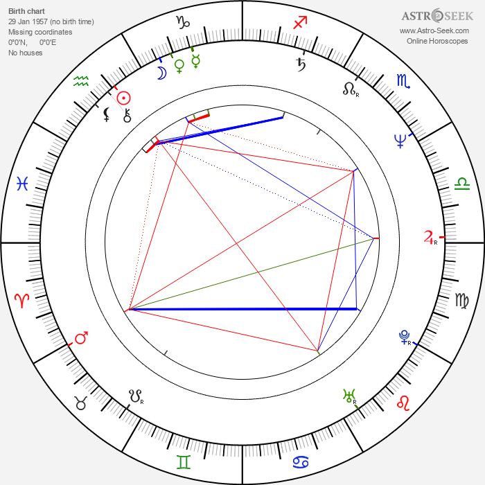 Ľubo Kocka - Astrology Natal Birth Chart