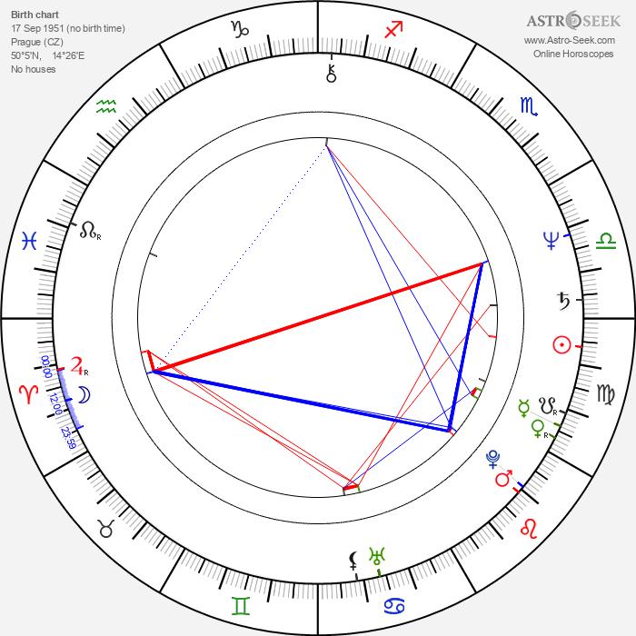 Lubomír Lipský Jr. - Astrology Natal Birth Chart