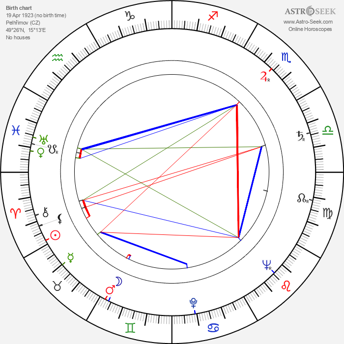 Lubomír Lipský Sr. - Astrology Natal Birth Chart
