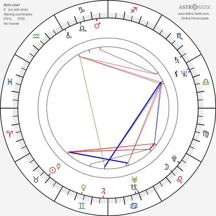 Lubomír Martínek - Astrology Natal Birth Chart