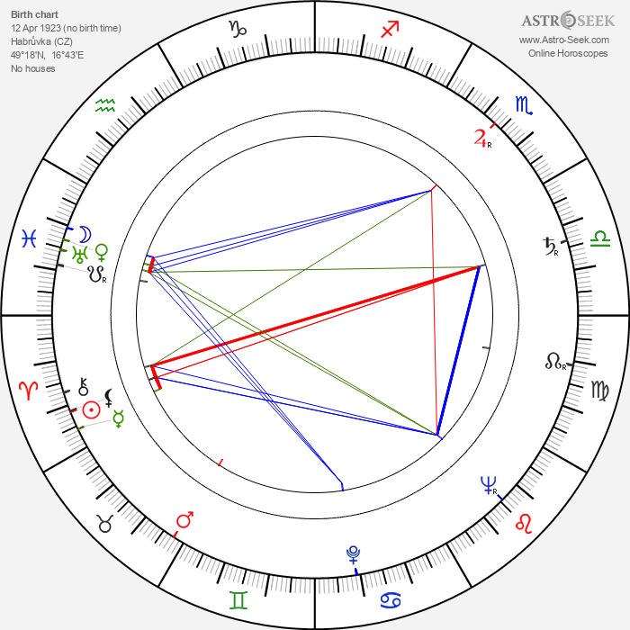 Lubomír Možný - Astrology Natal Birth Chart
