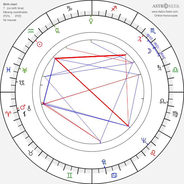 Lubor Tokoš - Astrology Natal Birth Chart
