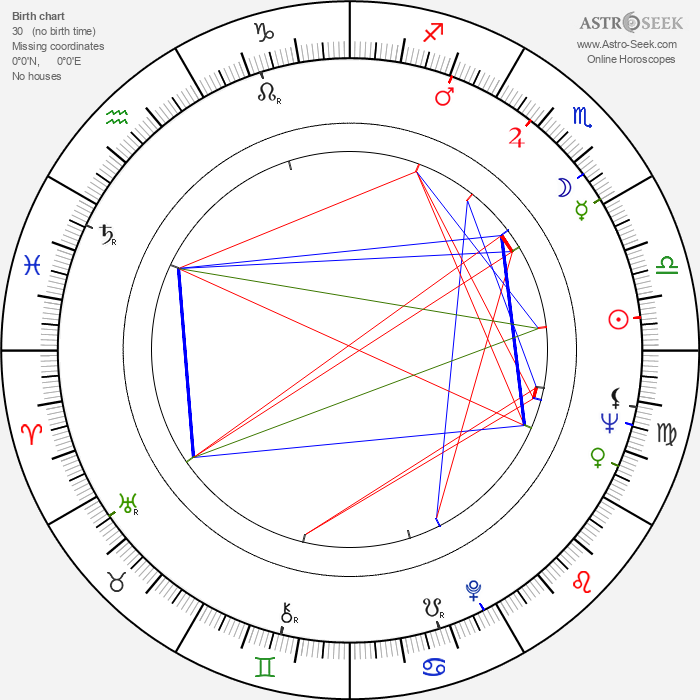 Luboš Fišer - Astrology Natal Birth Chart