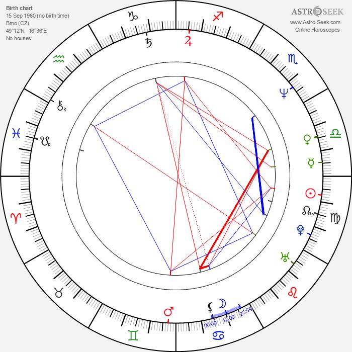 Luboš Ondráček - Astrology Natal Birth Chart