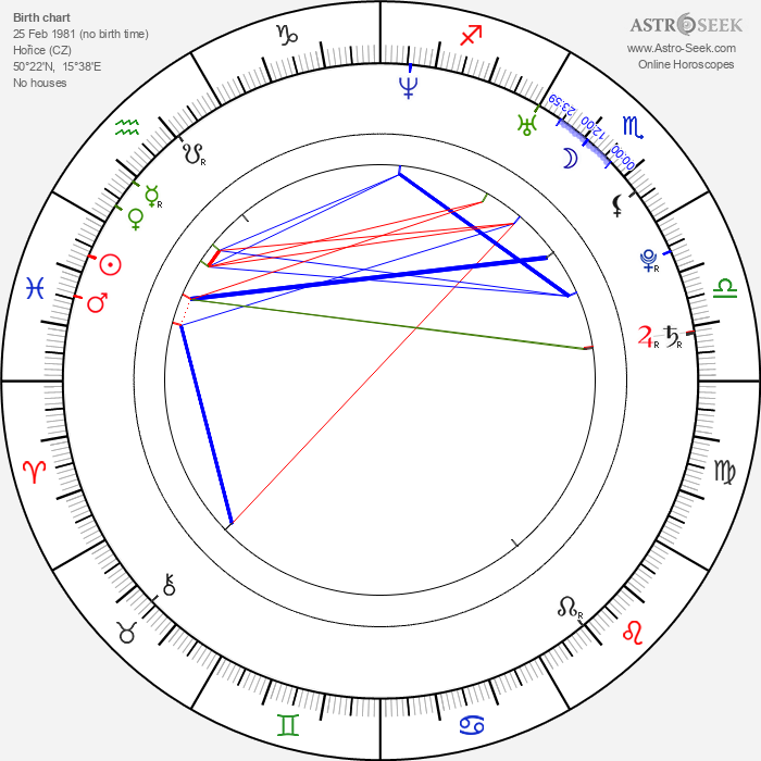 Luboš Stria - Astrology Natal Birth Chart