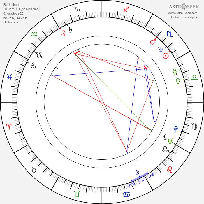 Luboš Veselý - Astrology Natal Birth Chart
