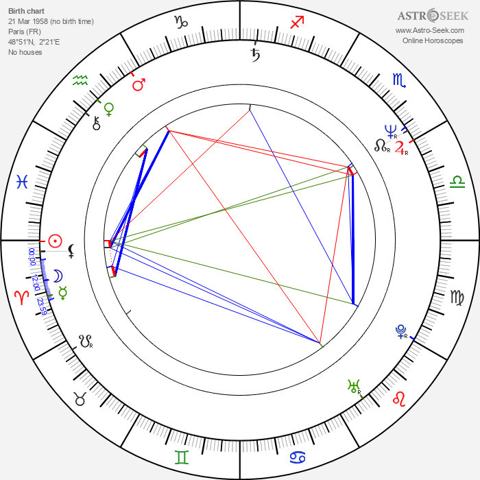 Luc Bernard - Astrology Natal Birth Chart