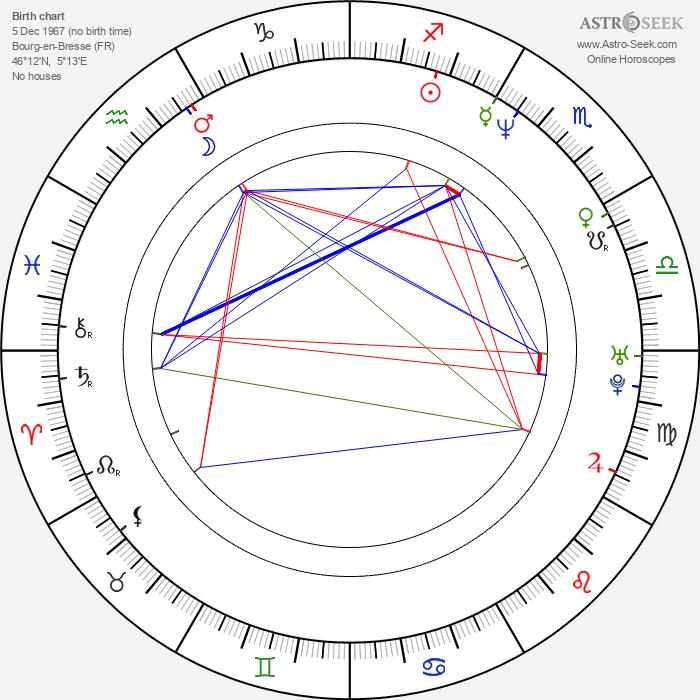 Luc Jacquet - Astrology Natal Birth Chart