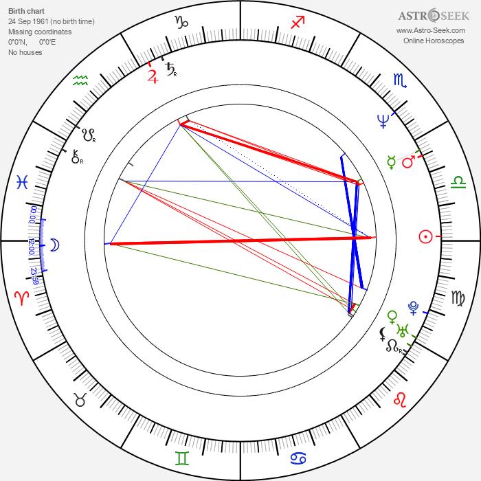 Luc Picard - Astrology Natal Birth Chart