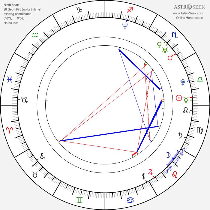 Lucas Bryant - Astrology Natal Birth Chart
