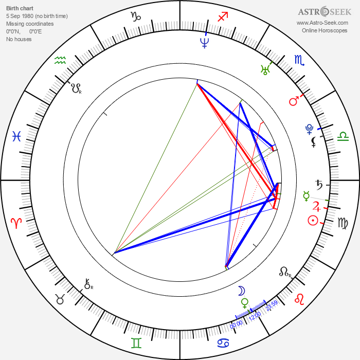 Lucas Campbell - Astrology Natal Birth Chart